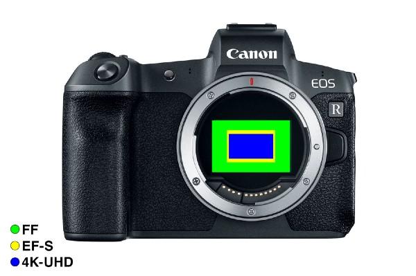 Canon EOS R CropFactors